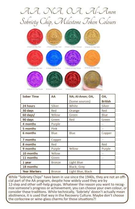 Medals Guide Booklet pg 4 AA